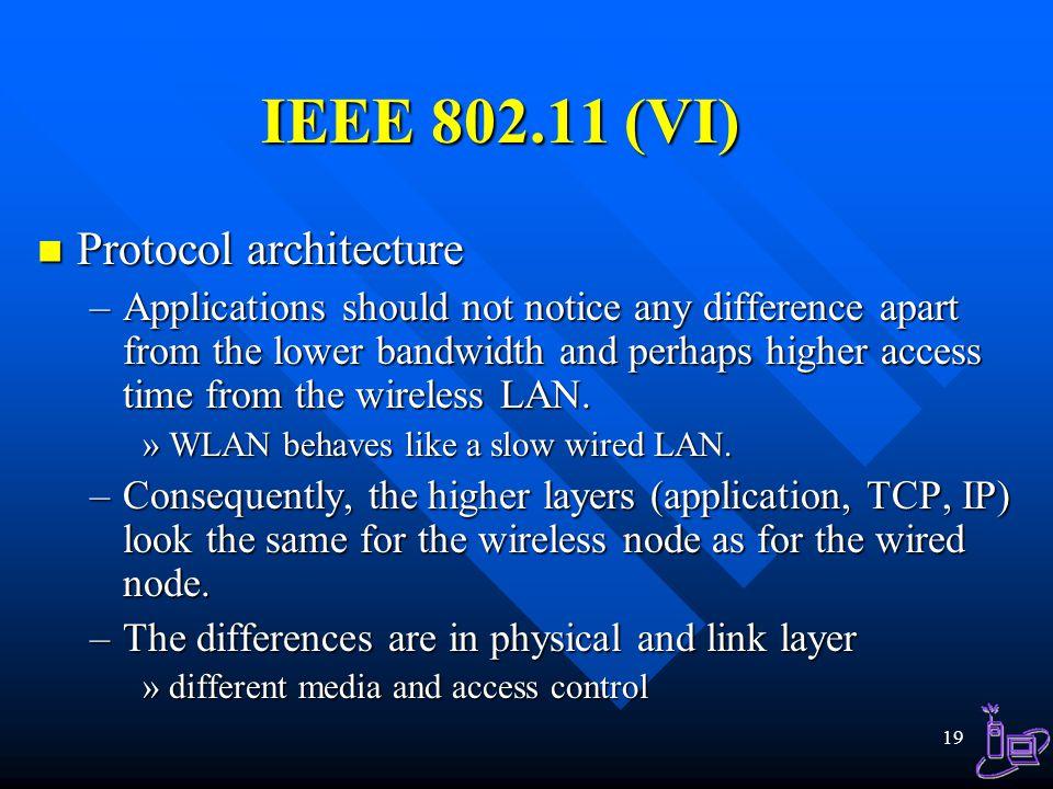IEEE 802.11 (VI) Protocol architecture