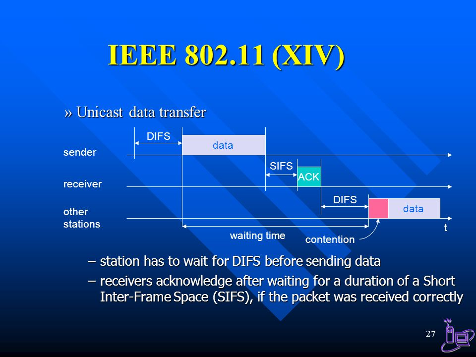 IEEE 802.11 (XIV) Unicast data transfer