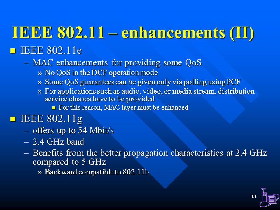IEEE 802.11 – enhancements (II)