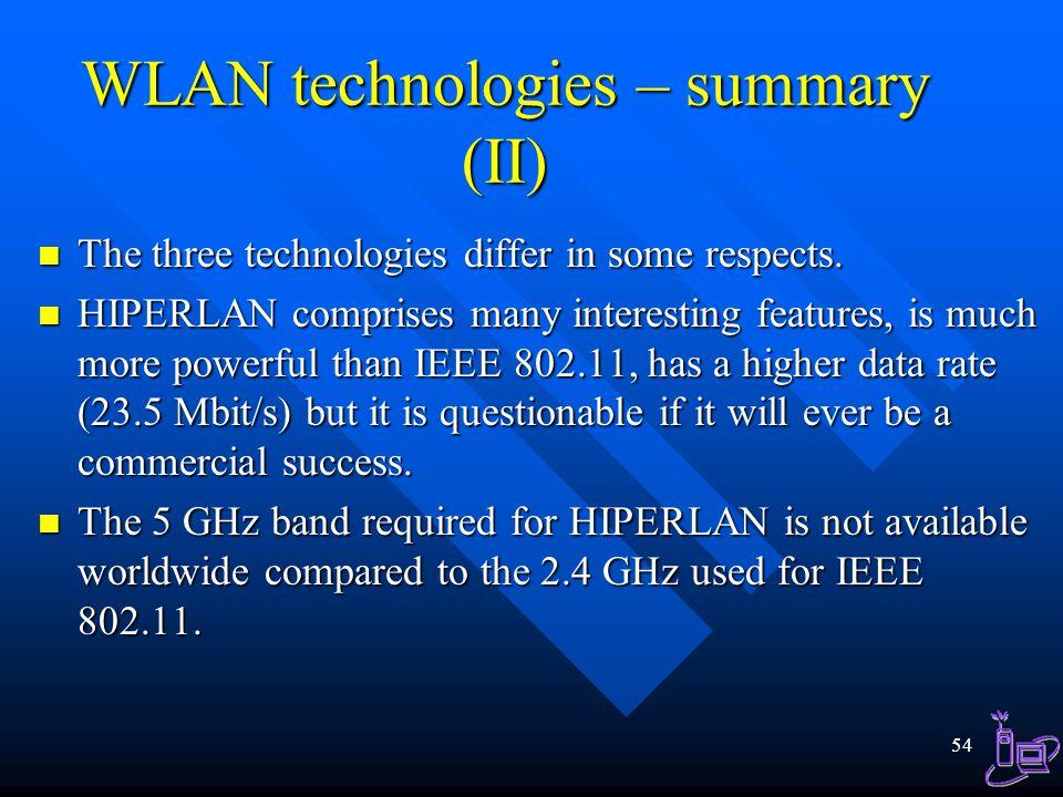 WLAN technologies – summary (II)