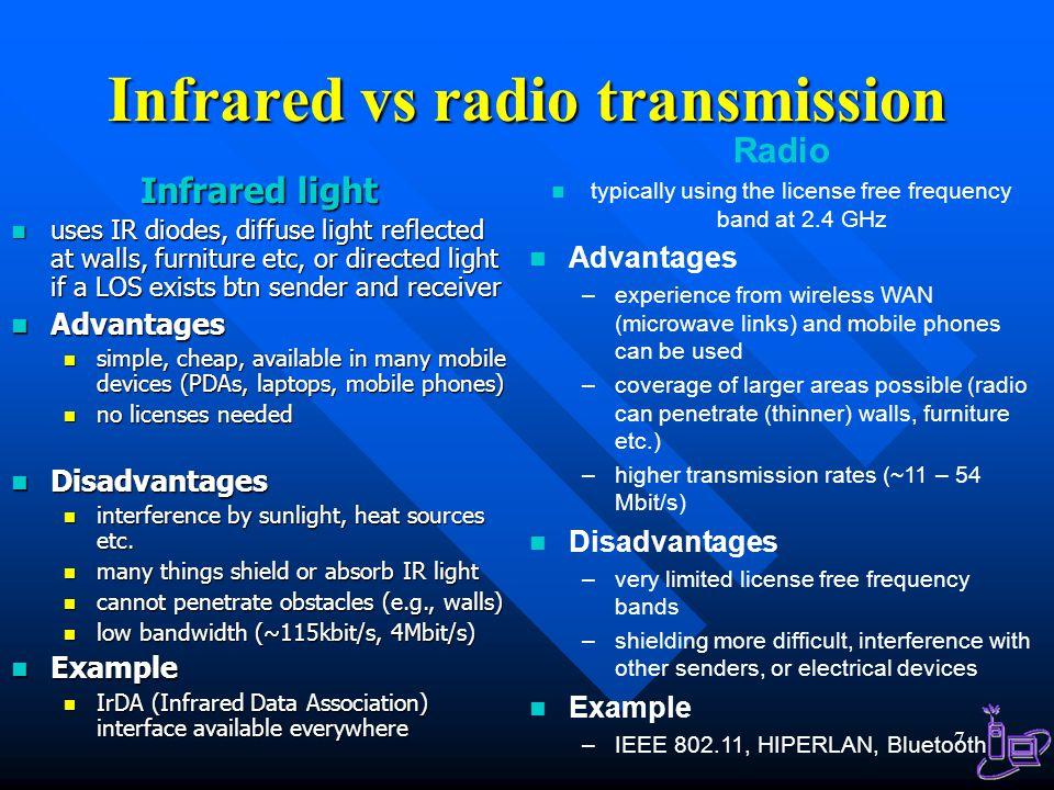 Infrared vs radio transmission