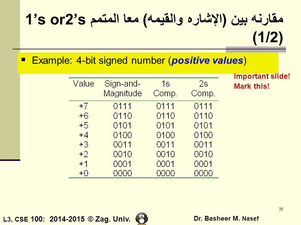 مقارنه بين (الإشاره والقيمه) معا المتمم 1's or2's (1/2)