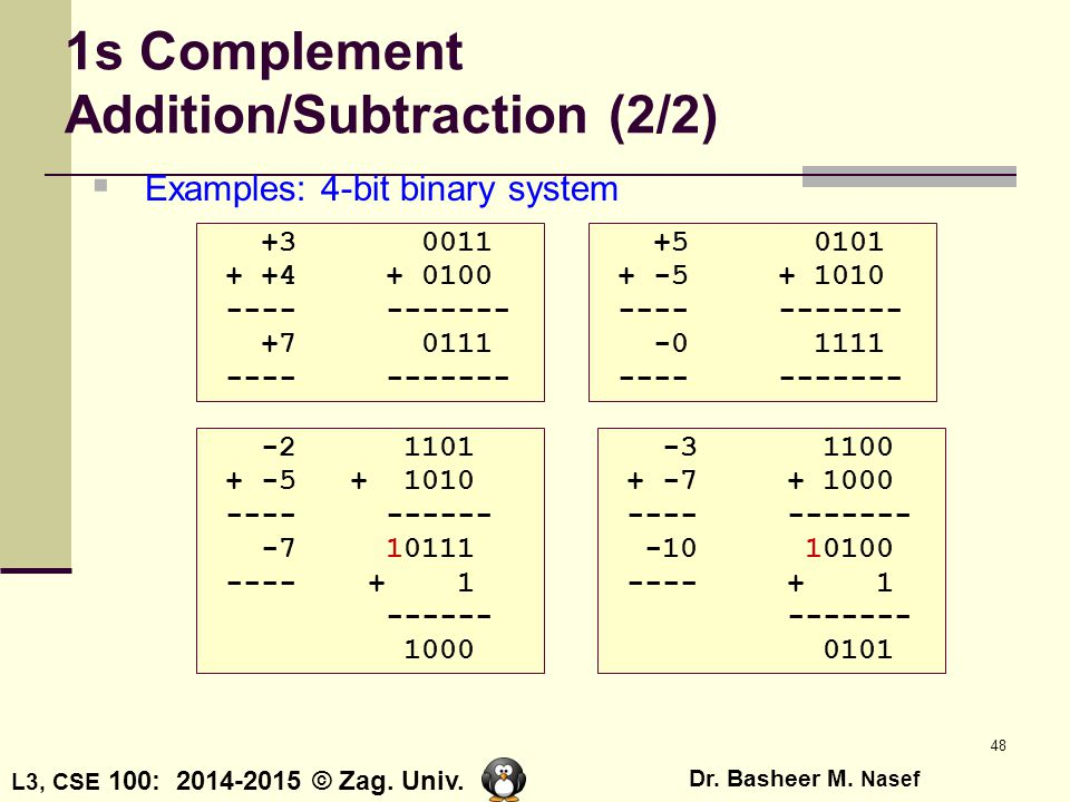 1s Complement Addition/Subtraction (2/2)