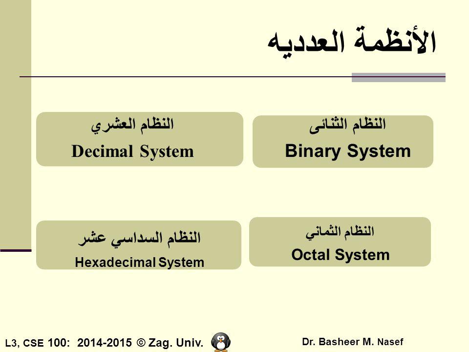 الأنظمة العدديه النظام العشري Decimal System النظام الثنائى