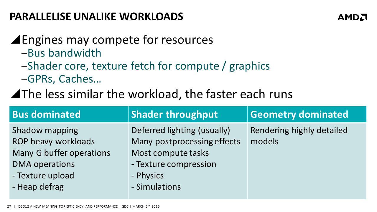 Parallelise unalike workloads