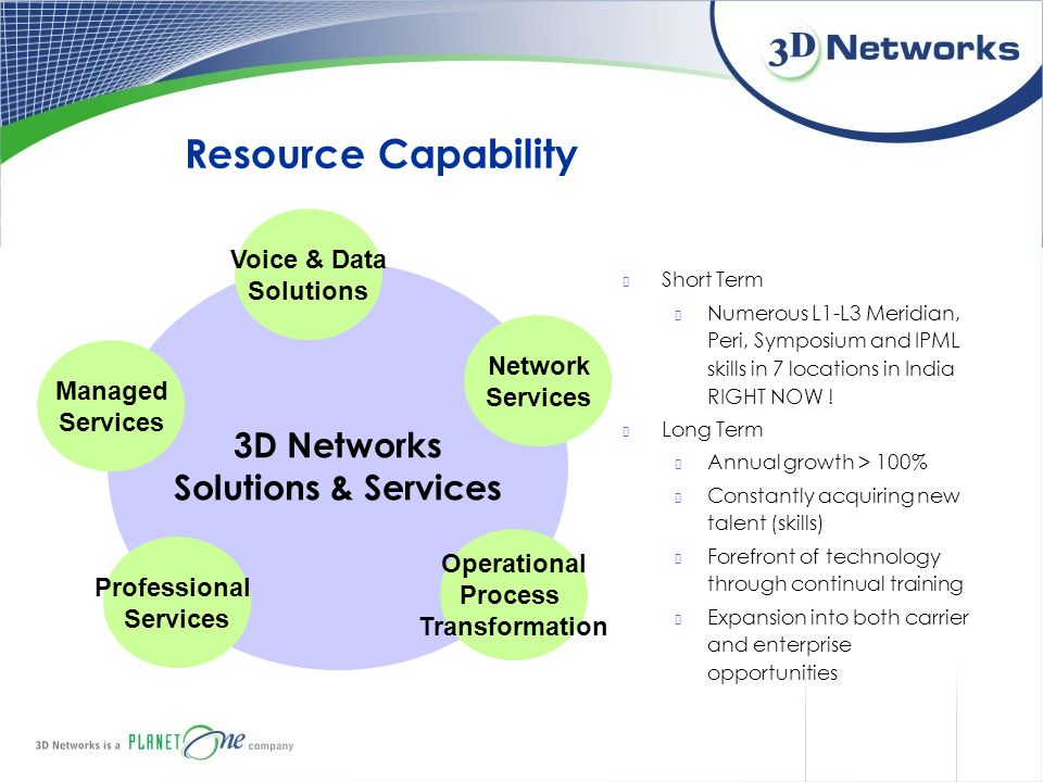 3D Networks Solutions & Services