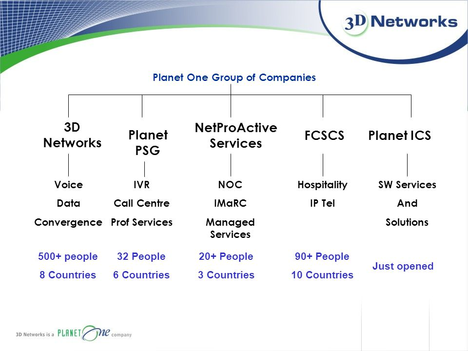 Planet One Group of Companies NetProActive Services