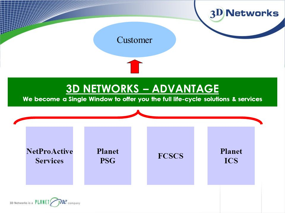 3D NETWORKS – ADVANTAGE Customer NetProActive Services Planet PSG