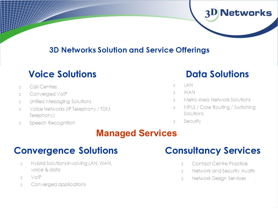 3D Networks Solution and Service Offerings