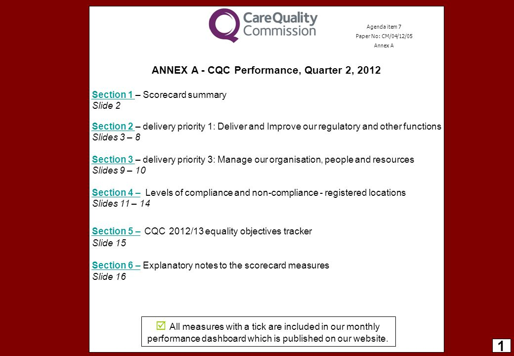 ANNEX A - CQC Performance, Quarter 2, 2012