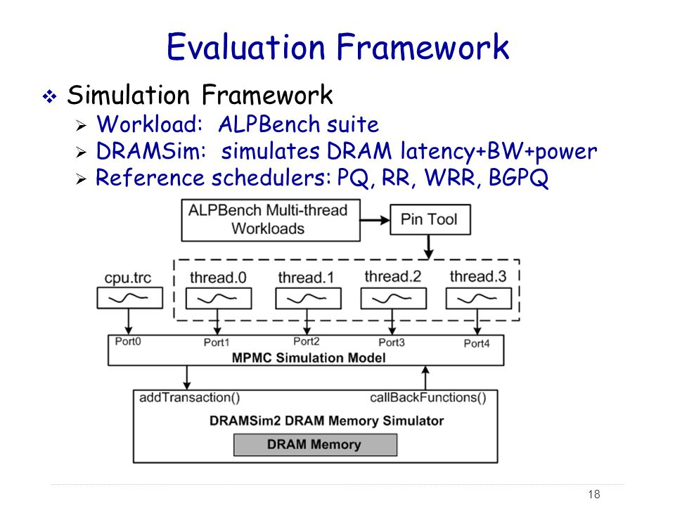 Evaluation Framework Simulation Framework Workload: ALPBench suite
