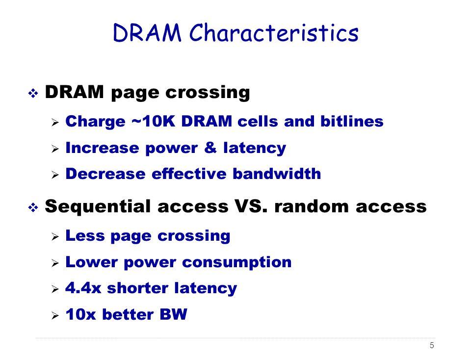 DRAM Characteristics DRAM page crossing