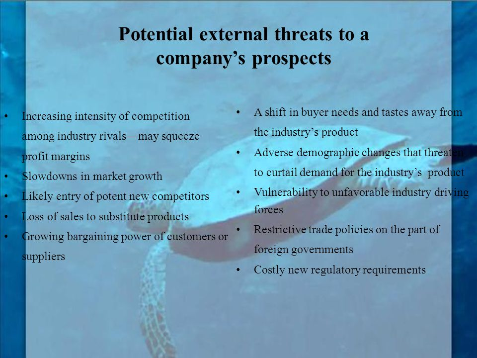 Potential external threats to a company's prospects