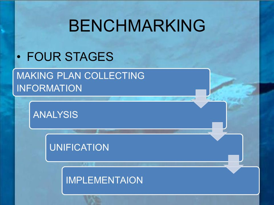 BENCHMARKING FOUR STAGES MAKING PLAN COLLECTING INFORMATION ANALYSIS