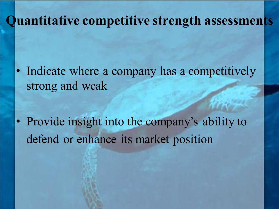 Quantitative competitive strength assessments