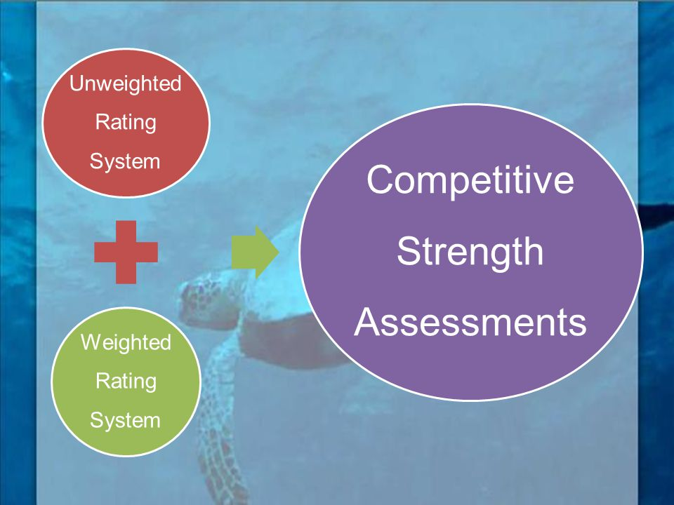 Unweighted System Rating Weighted Competitive Assessments Strength