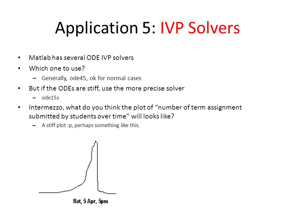 Application 5: IVP Solvers