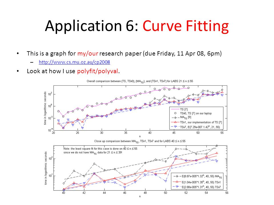 Application 6: Curve Fitting