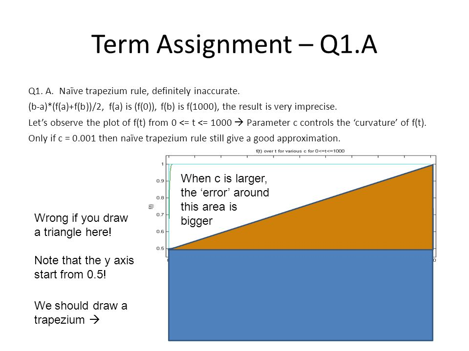 Term Assignment – Q1.A