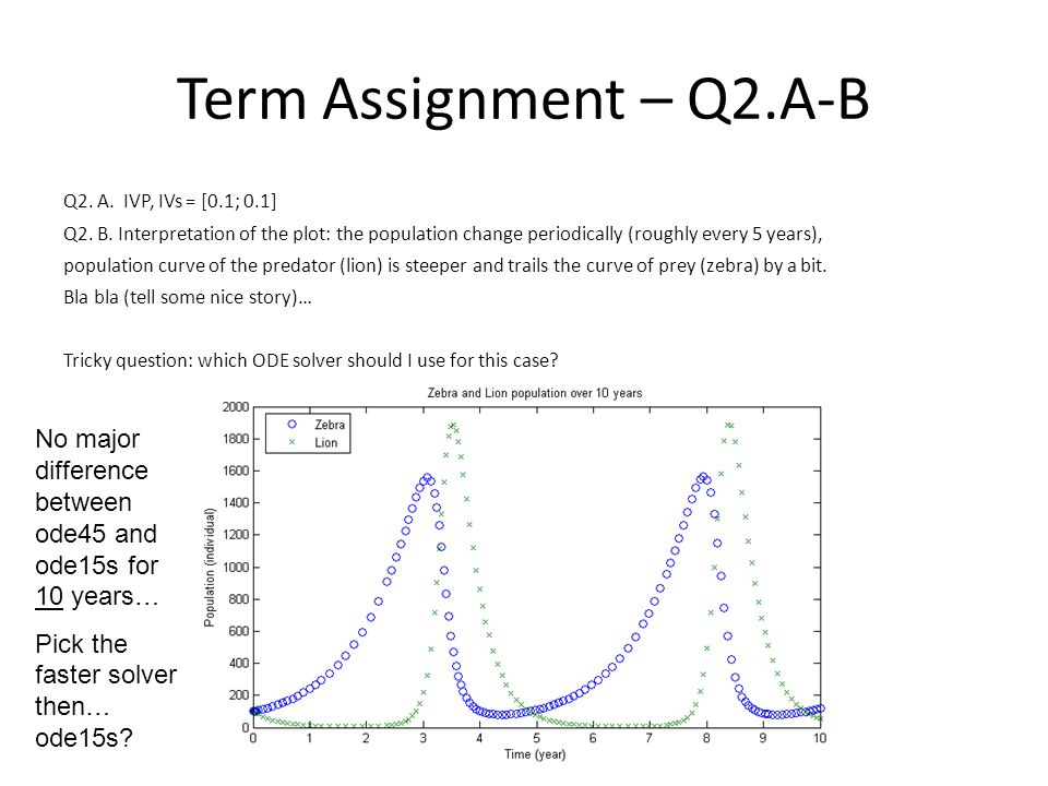 Term Assignment – Q2.A-B
