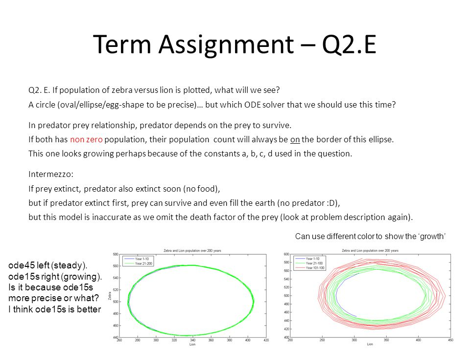 Term Assignment – Q2.E