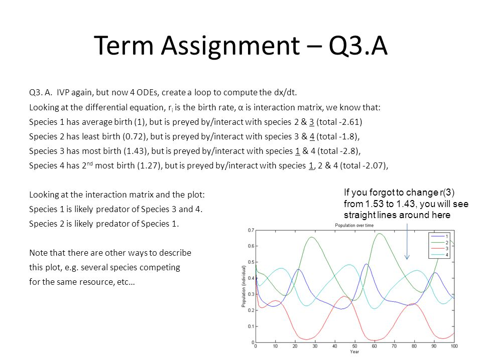 Term Assignment – Q3.A