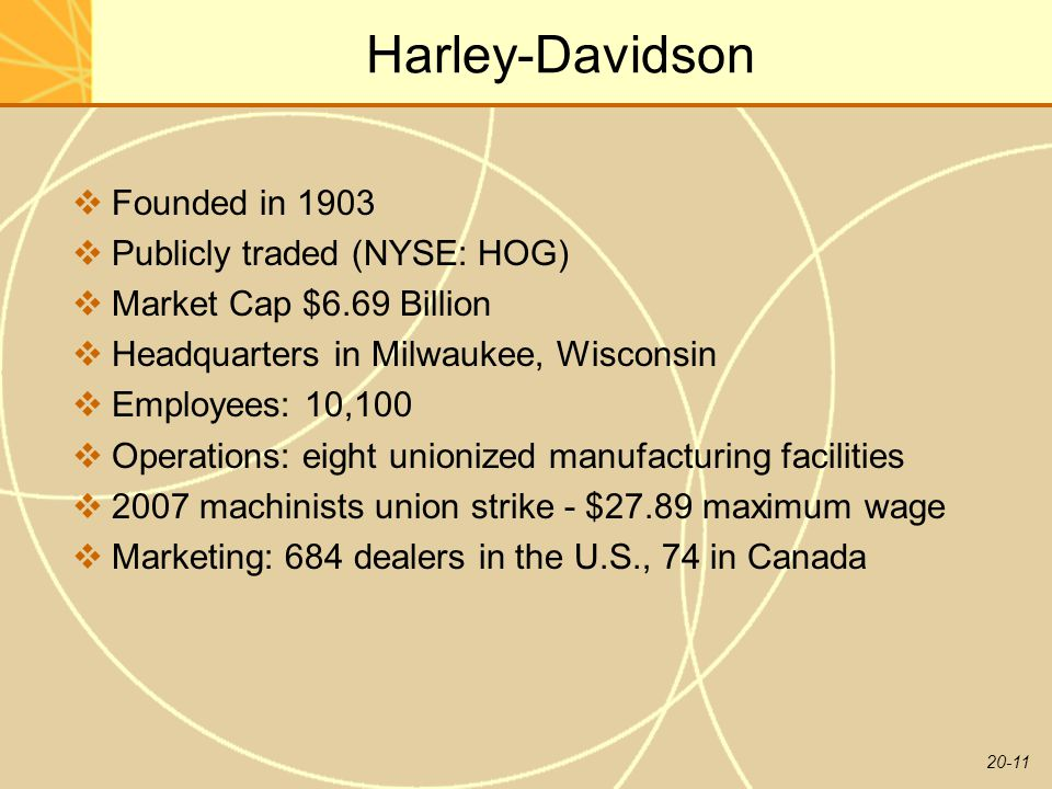 Harley-Davidson Founded in 1903 Publicly traded (NYSE: HOG)
