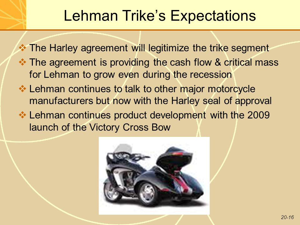 Lehman Trike's Expectations