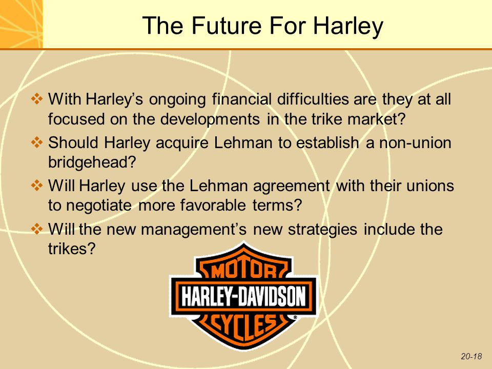 The Future For Harley With Harley's ongoing financial difficulties are they at all focused on the developments in the trike market