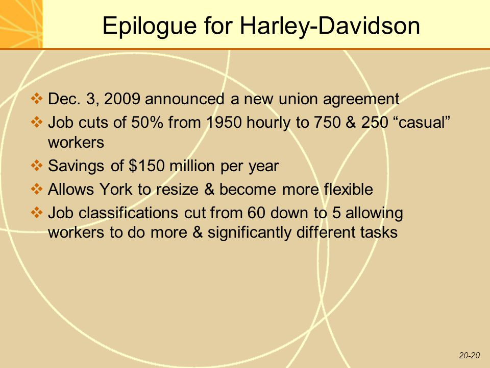 Epilogue for Harley-Davidson