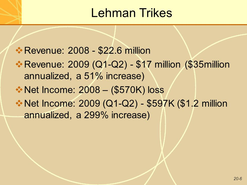 Lehman Trikes Revenue: 2008 - $22.6 million