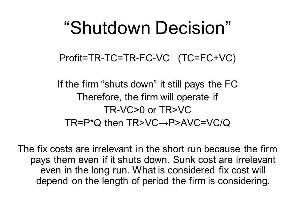 Shutdown Decision Profit=TR-TC=TR-FC-VC (TC=FC+VC)