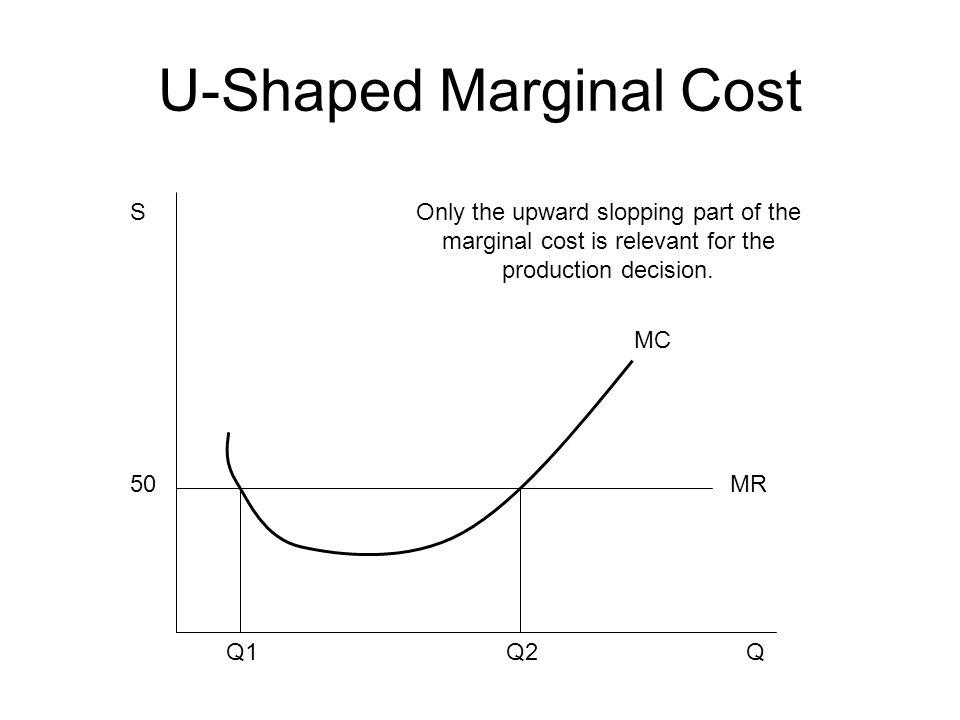 U-Shaped Marginal Cost