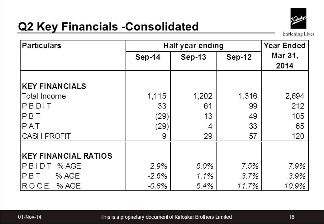 Q2 Key Financials -Consolidated