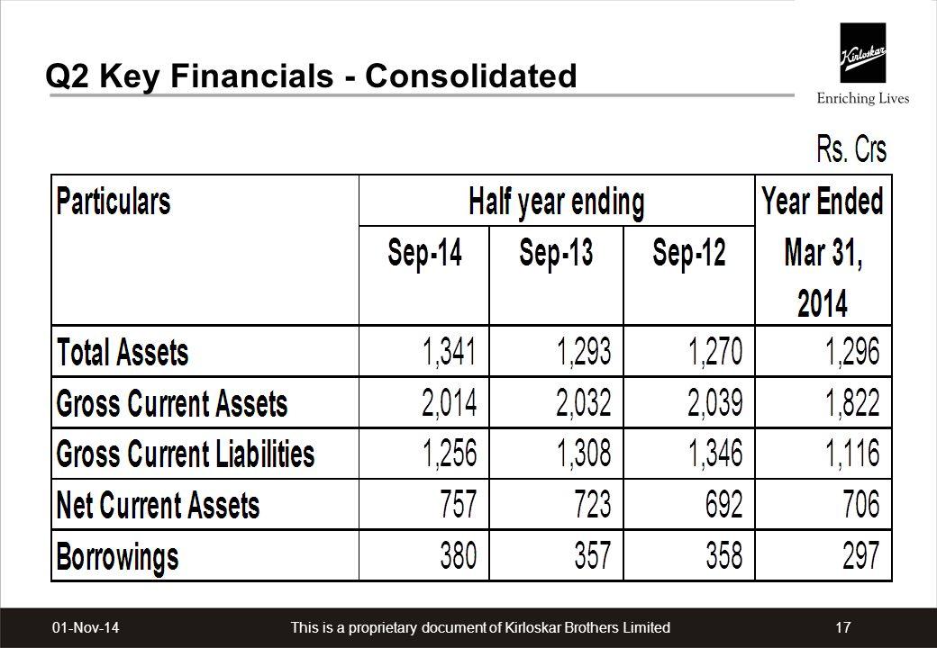 Q2 Key Financials - Consolidated