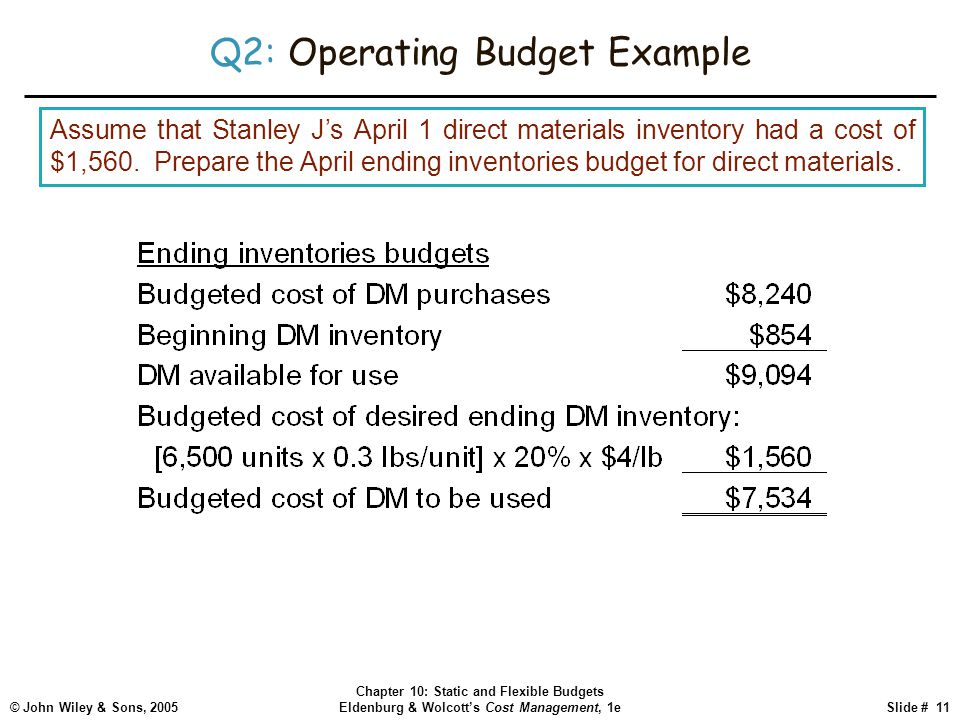 Q2: Operating Budget Example