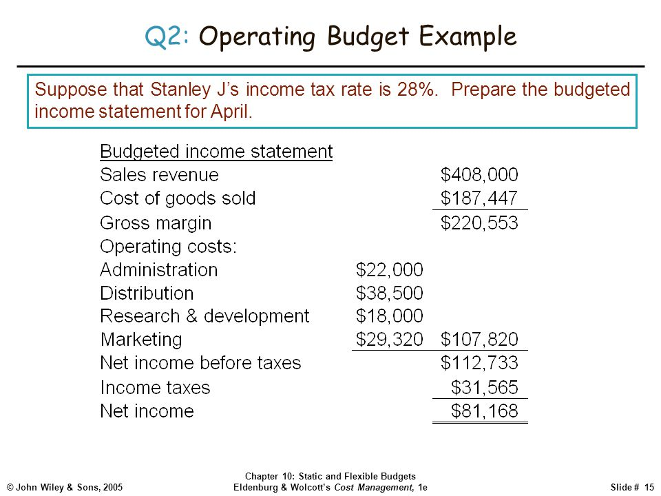 Cost Management Chapter 10 Static and Flexible Budgets - ppt video ...