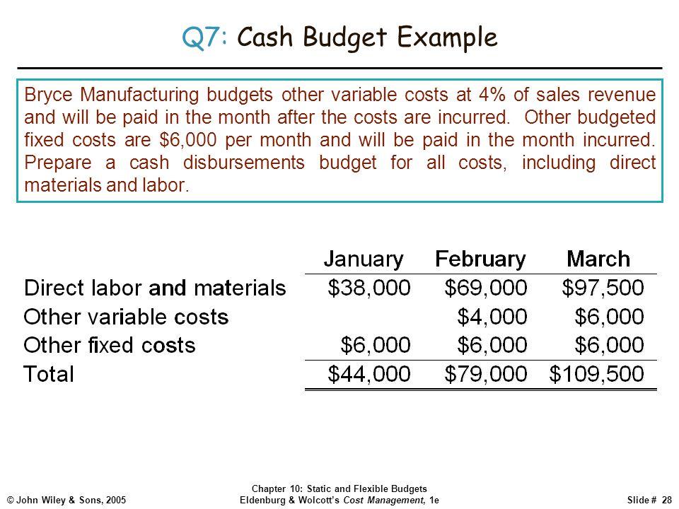 Q7: Cash Budget Example