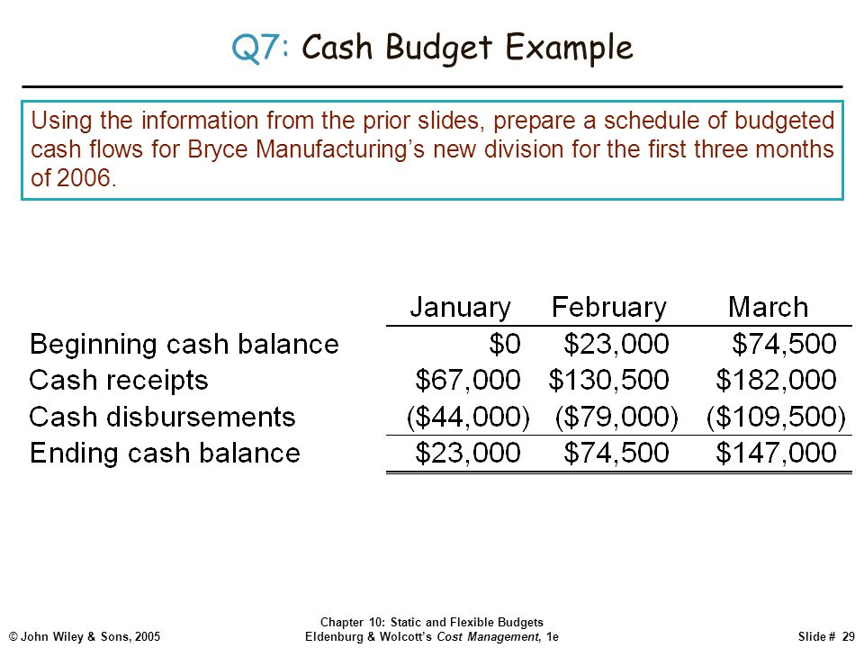 Cost Management Chapter  Static And Flexible Budgets  Ppt Video