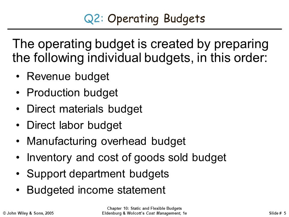 Q2: Operating Budgets The operating budget is created by preparing the following individual budgets, in this order:
