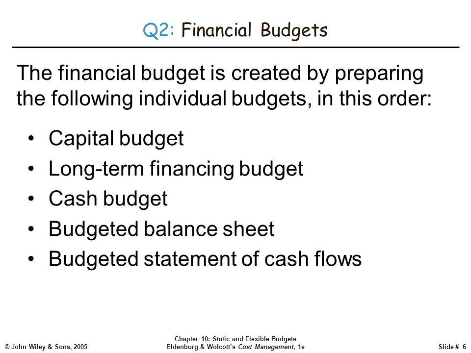Long-term financing budget Cash budget Budgeted balance sheet