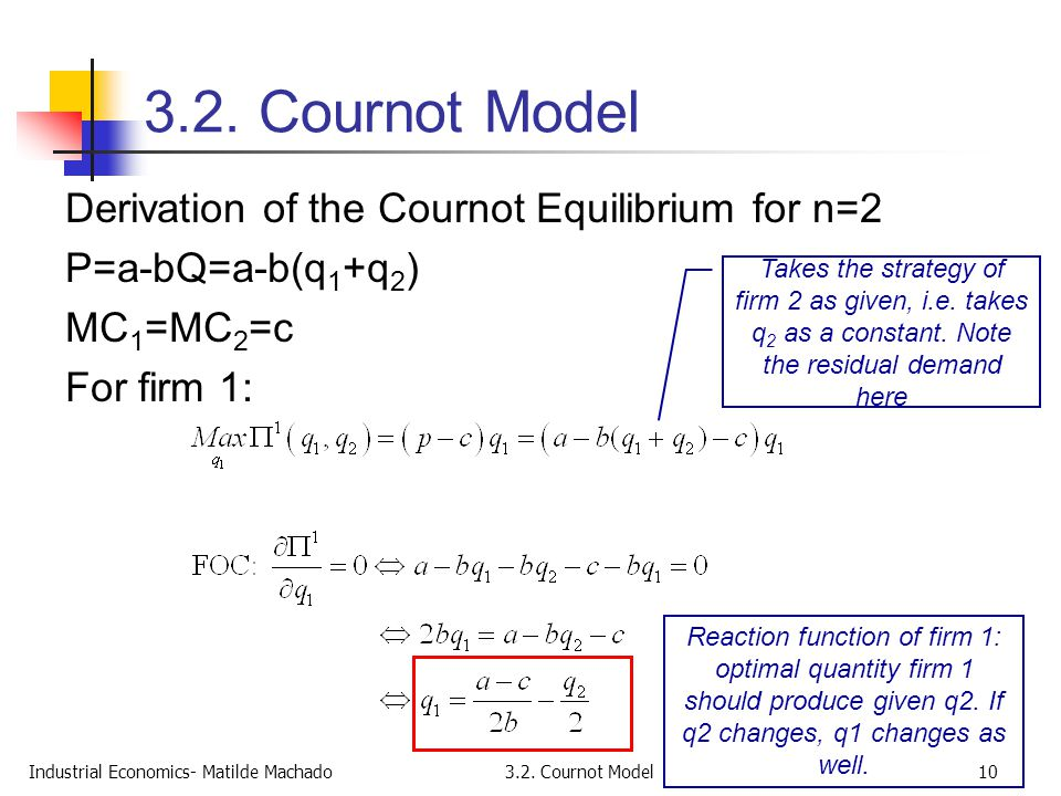 3.2. Cournot Model Derivation of the Cournot Equilibrium for n=2