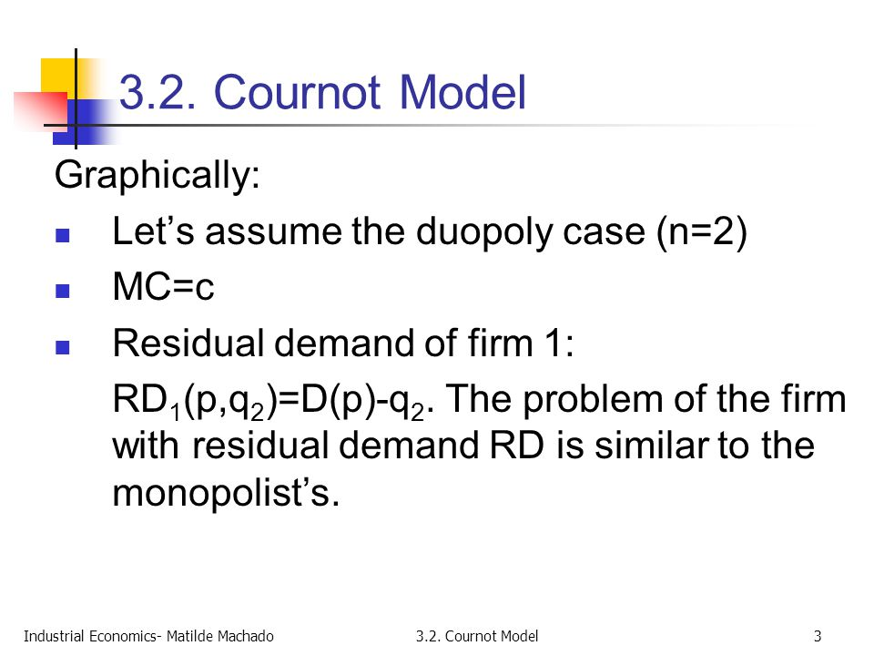 3.2. Cournot Model Graphically: Let's assume the duopoly case (n=2)