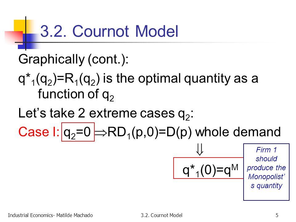 Firm 1 should produce the Monopolist's quantity