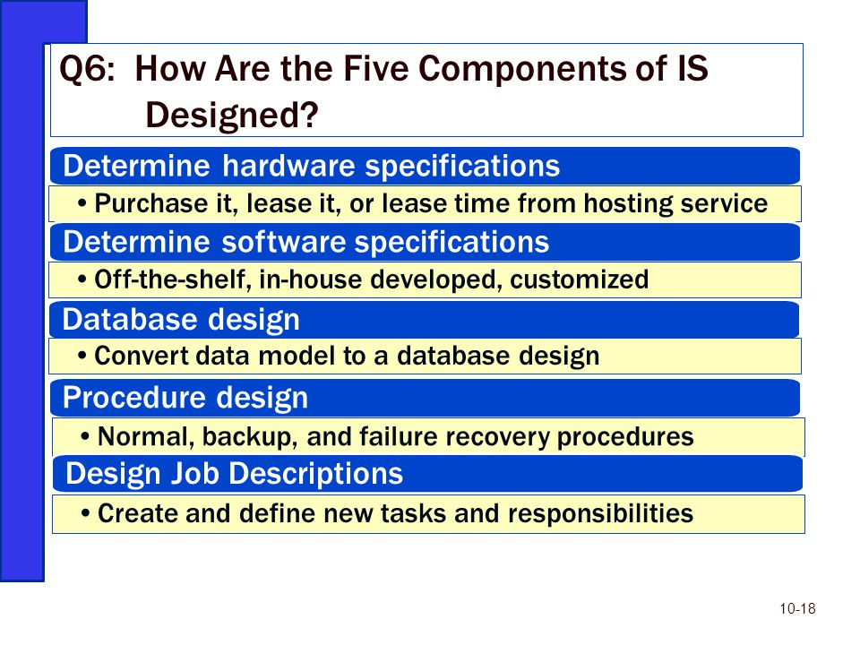 Q6: How Are the Five Components of IS Designed