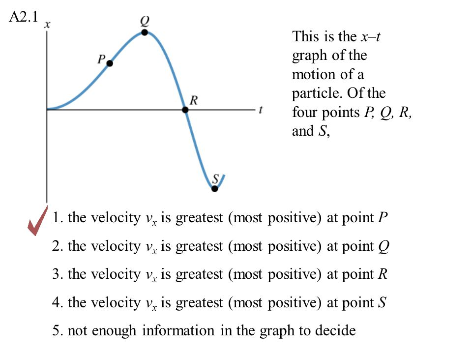 A2.1 This is the x–t graph of the motion of a particle. Of the four points P, Q, R, and S, 1. the velocity vx is greatest (most positive) at point P.