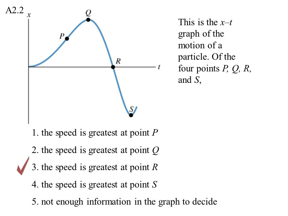 A2.2 This is the x–t graph of the motion of a particle. Of the four points P, Q, R, and S, 1. the speed is greatest at point P.