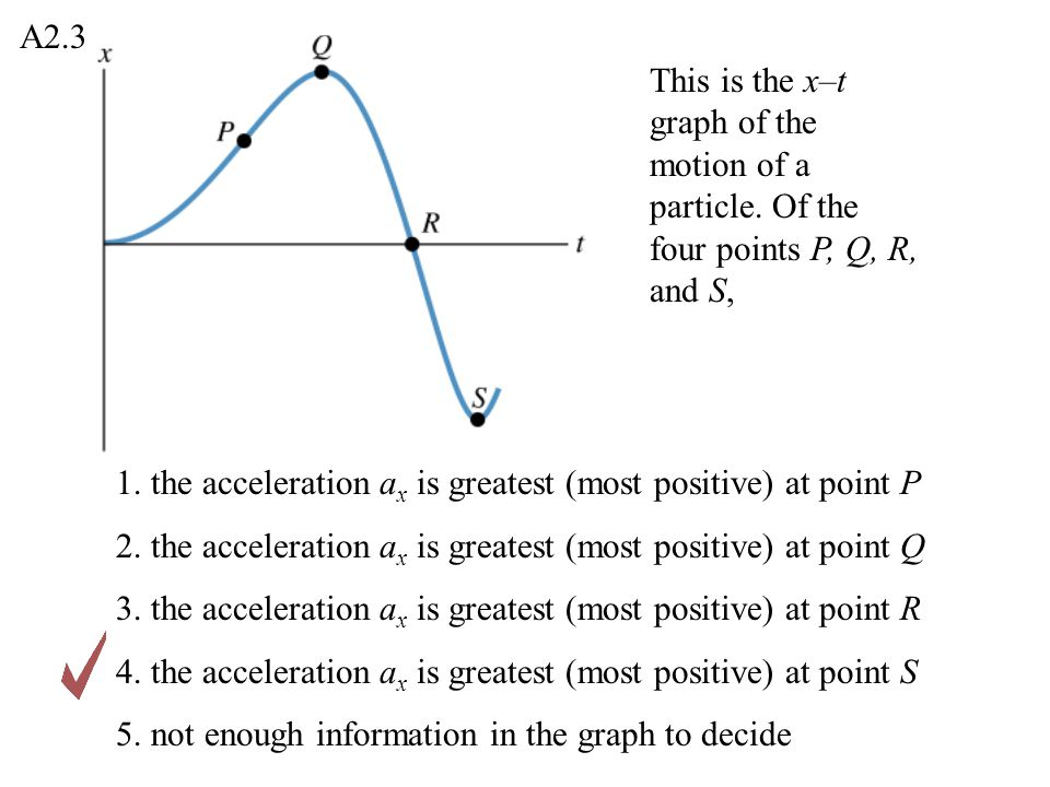 A2.3 This is the x–t graph of the motion of a particle. Of the four points P, Q, R, and S,
