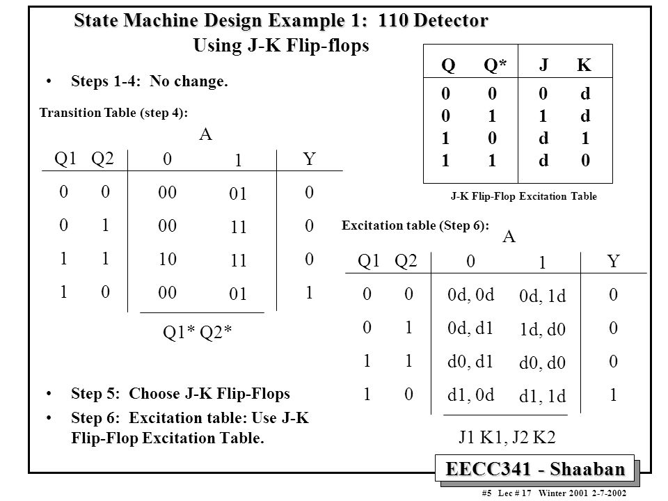 State Machine Design Example 1: 110 Detector Using J-K Flip-flops
