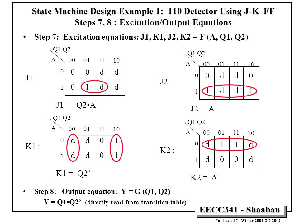 State Machine Design Example 1: 110 Detector Using J-K FF Steps 7, 8 : Excitation/Output Equations